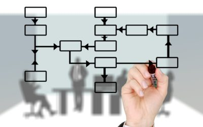 Nowe oblicze ITIL wersja 4 – ewolucja czy rewolucja?